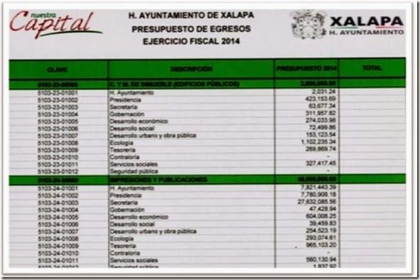 presupuesto egresos xalapa