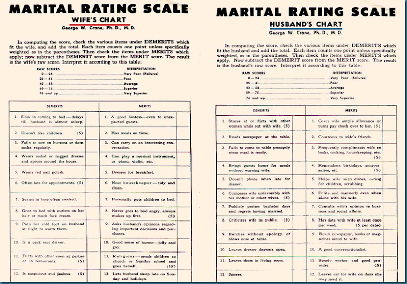 marital_rating_scale1