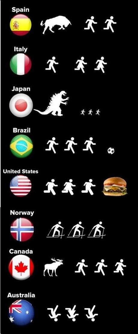 Por qué la gente corre en sus países