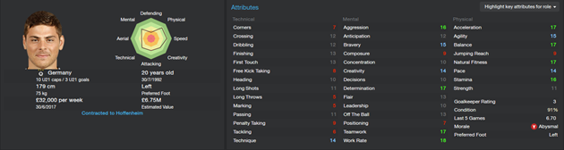 Kevin Volland - Starting attributes