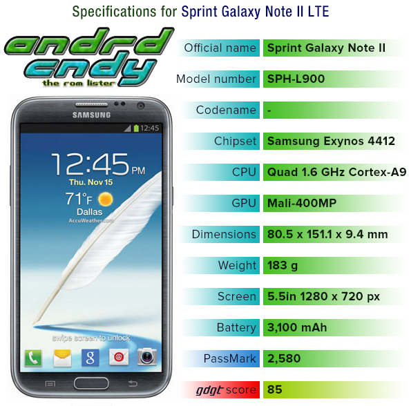 Sprint Galaxy Note II (L900) ROM List