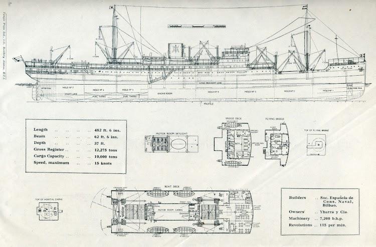 Planos del CABO SAN ANTONIO. De la revista THE MOTOR SHIP. Año 1930.jpg