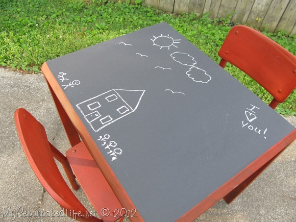 Kids Chalkboard table & chairs