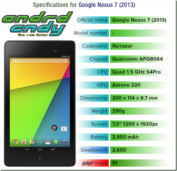 Google 2013 Nexus 7 WiFi (flo) ROM List