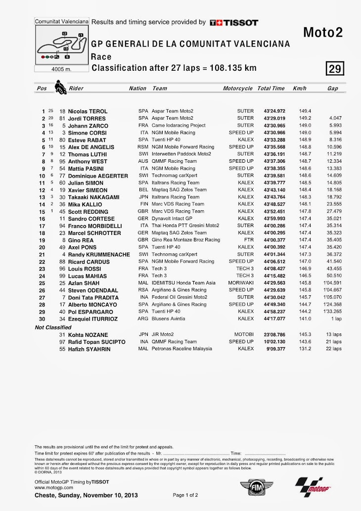 _moto2-gara-valencia2013-classification.jpg