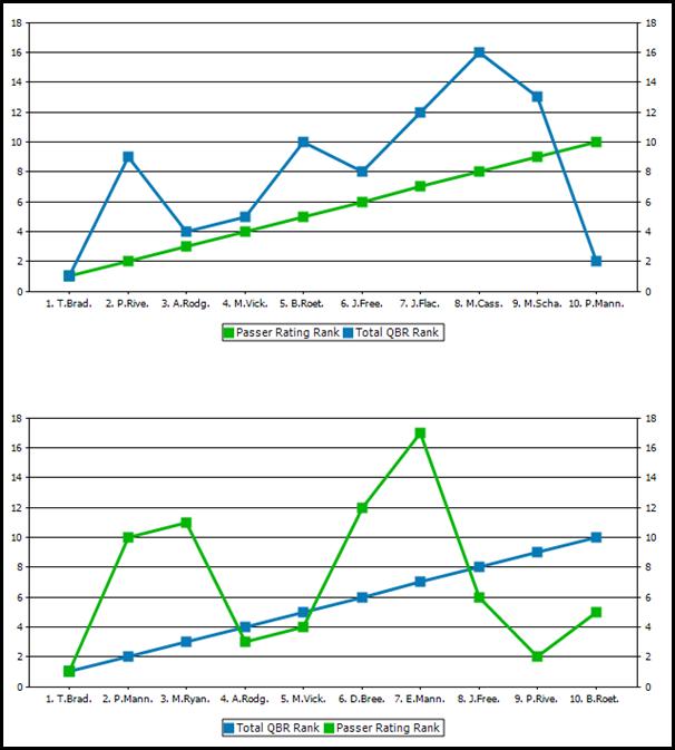 QB_Charts2