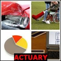 ACTUARY- Whats The Word Answers