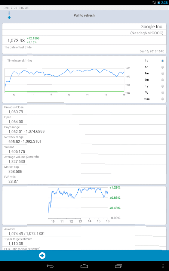 Stock Exchange lite- screenshot