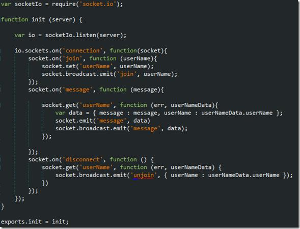 A Hybrid Application Using ASP NET MVC3 and Node js - DZone