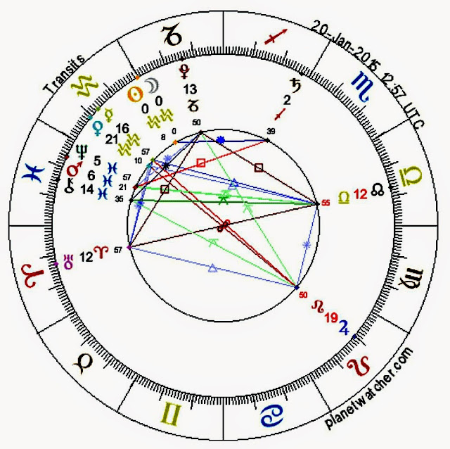 Astrology Of Iran January 2015