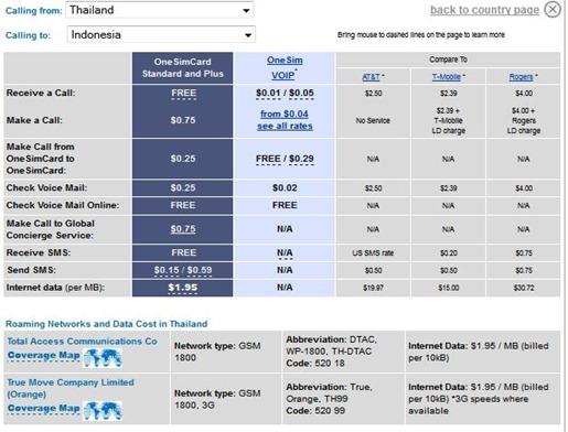 tarif Thailand
