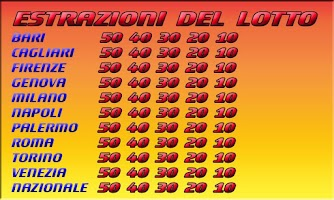 Screenshot of Ultime estrazioni del lotto