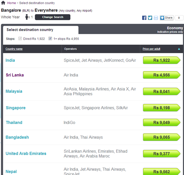 Find the cheapest flight to any destination