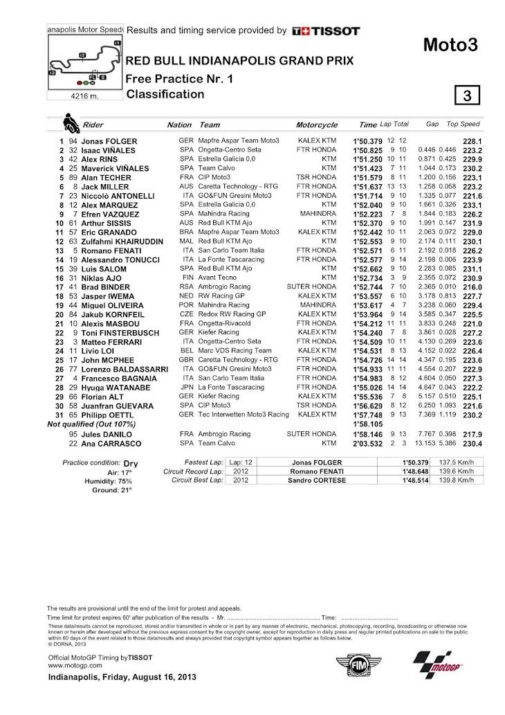 moto3-classification__84_.jpg