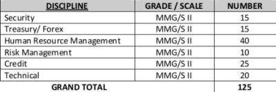 bank-of-baroda-specialist-officer-recruitment-2012%25255B8%25255D Job Application Form Of Bank Baroda on tanzania logo, ad hoardings, bandaru prasad, debit card, financial metrics, png hd logo, credit card,