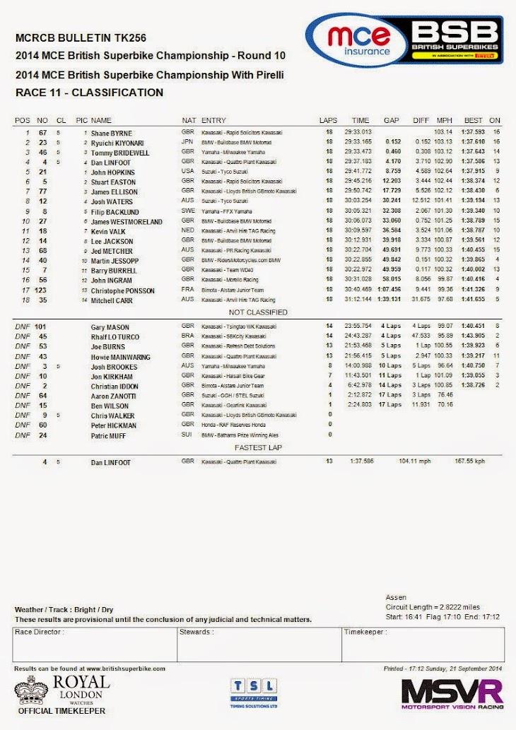 bsb-2014-assen-race2.jpg