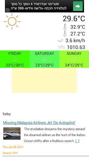 Weather Pro Plus Latest News