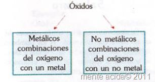 combinaciones binarias
