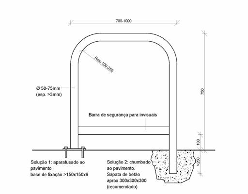 Diagrama de estacionamento para bicicletas do tipo Sheffield (FPCUB)