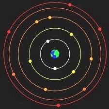 Tierra en el centro: ubicación decretada por la Iglesia