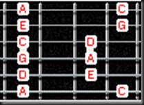 escala pentatonica menor la a minor scale pentatonic