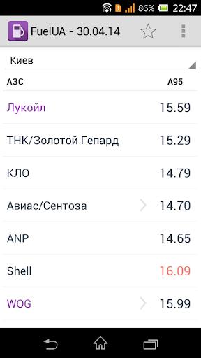 Топливо в Украине