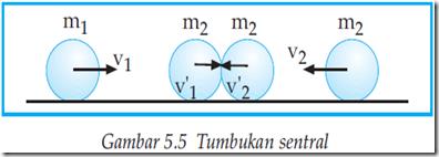 Hukum energi kekekalan PDF