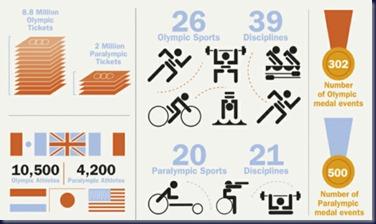 juegos-olimpicos-infografia