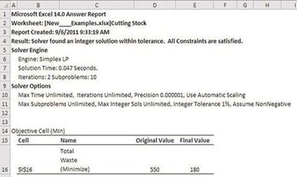Excel Master Series Blog: Minimizing Cutting Stock Waste