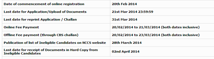 DBT BET EXAM important dates 2014