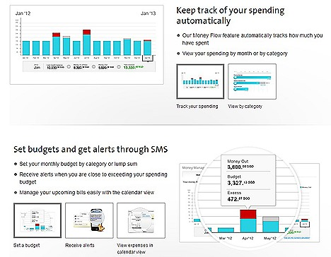 OCBC Money InSights improve finances can analyse your spending in specific categories find savings opportunities Keep track of your spending automatically on OCBC credit cards View your spending by category, month year