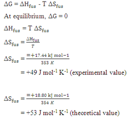 relationship between molarity and freezing point depression graph