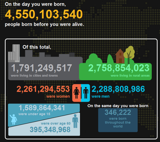 7billion-people2