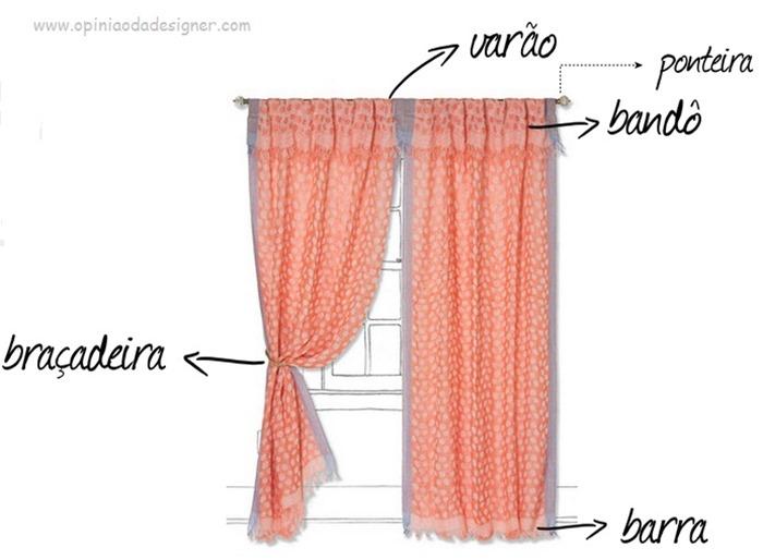 ítens da cortina