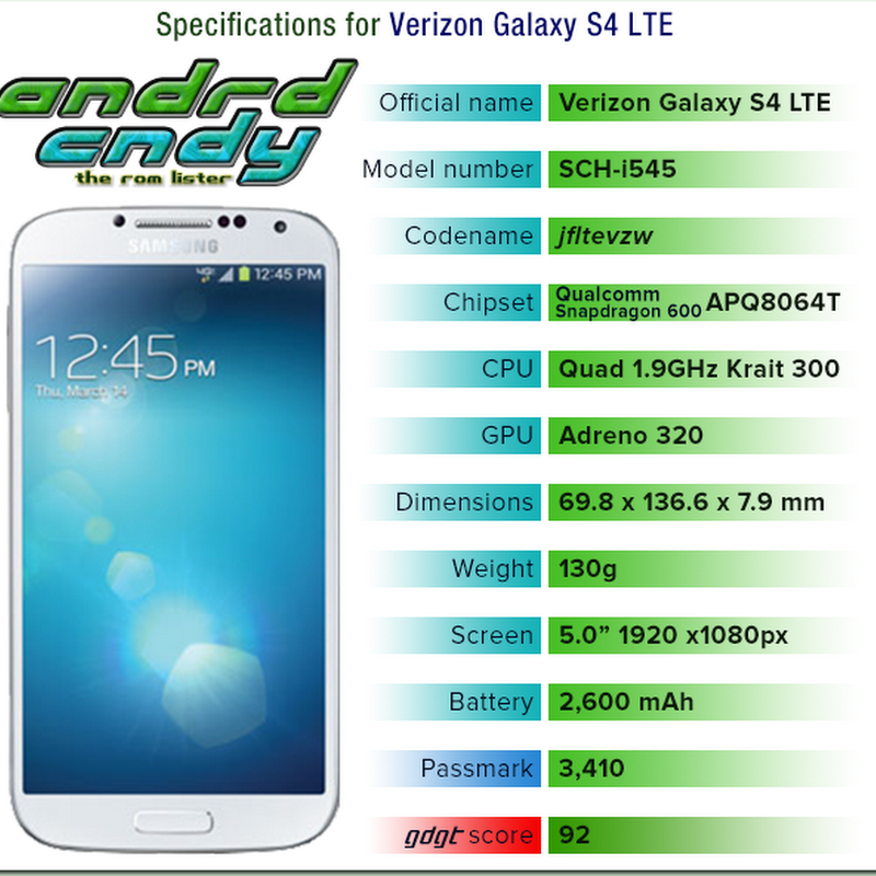 Verizon Galaxy S4 (i545) ROM List