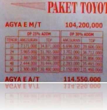 Perkiraan Harga Kredit Toyota Agya 2014 Mobkas