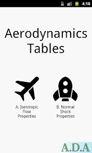Aerodynamics Table screenshot