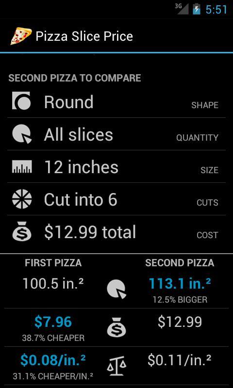 Pizza Slice Price- screenshot