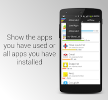 Screenshot of Frequency: App Usage Tracking