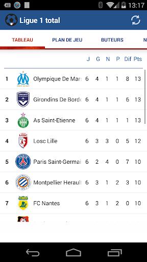 Ligue1 - Matches en direct
