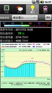 地震・電力・運行情報