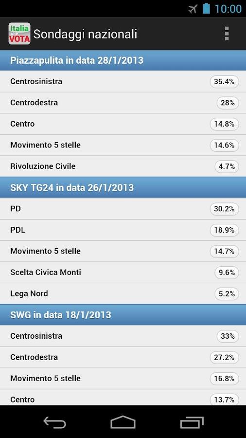 Italia che vota. Elezioni 2013 - screenshot