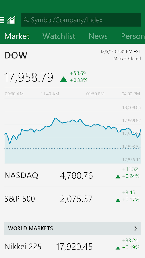 Msn Money Stock Quotes Amusing Msn Money Stock Quotes & News  Android Apps On Google Play
