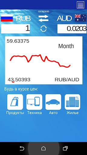 Популярный конвертер валют