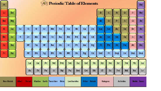 The mobile periodic table android apps on google play the mobile periodic table screenshot thumbnail urtaz Image collections