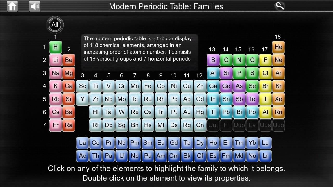 Periodic Table Pursuit - screenshot