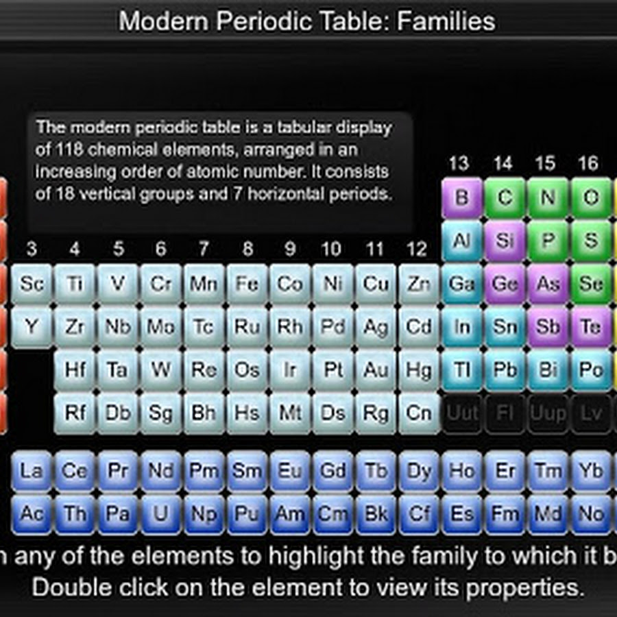 Periodic table group vs period image collections periodic table group vs period periodic table choice image periodic table images group vs period periodic table choice gamestrikefo Gallery