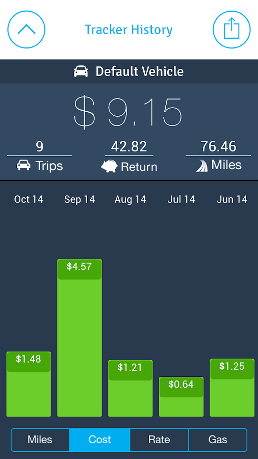 EasyBiz LITE GPS Tax Mileage- screenshot