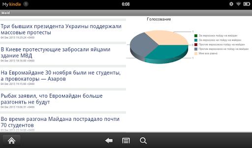 Евромайдан Незалежности online