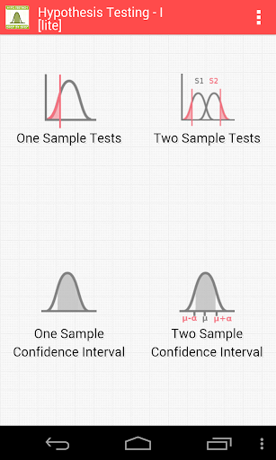 Hypothesis Testing - I [lite]